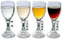 熟成古酒の経年変化